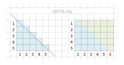 Genera Calendario Calcio.Il Calcolo Delle Partite Uno Contro Uno O In Coppia Dato